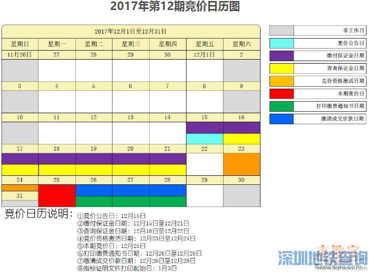 深圳2017年12月车牌竞价重要时间点一览(附车牌竞价日历图)