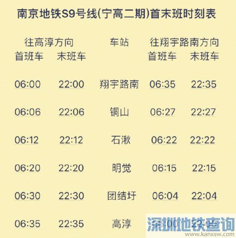 南京地铁S9号线12月30日正式开通试运营 最新线路图时刻表一览