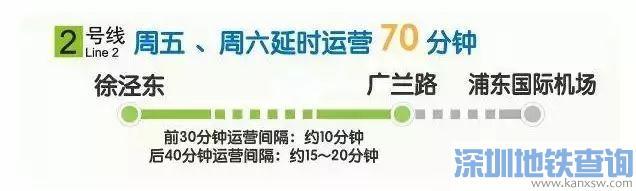 上海地铁2018跨年夜延时运营 附上海地铁各站最晚换乘时刻表