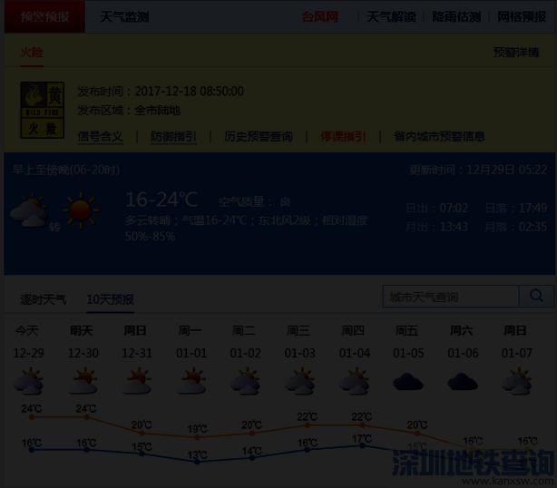 深圳2018元旦期间天气怎么样?适合外出游玩吗?