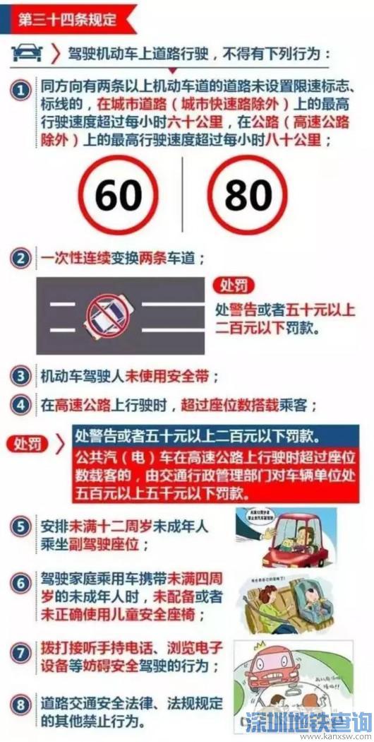 上海新道交条例3月25日起施行 一张图看懂要点!