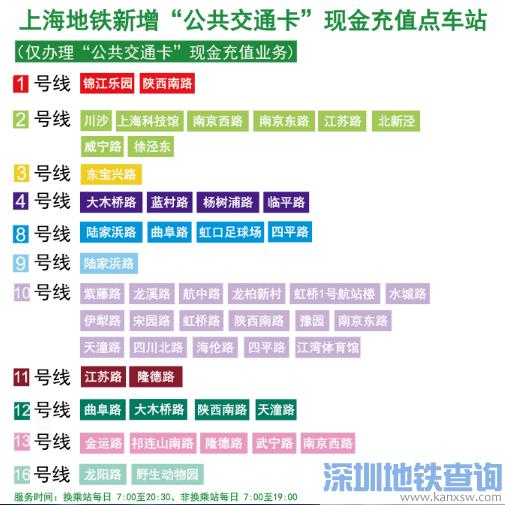 明起上海地铁站内新增50处交通卡人工充值点