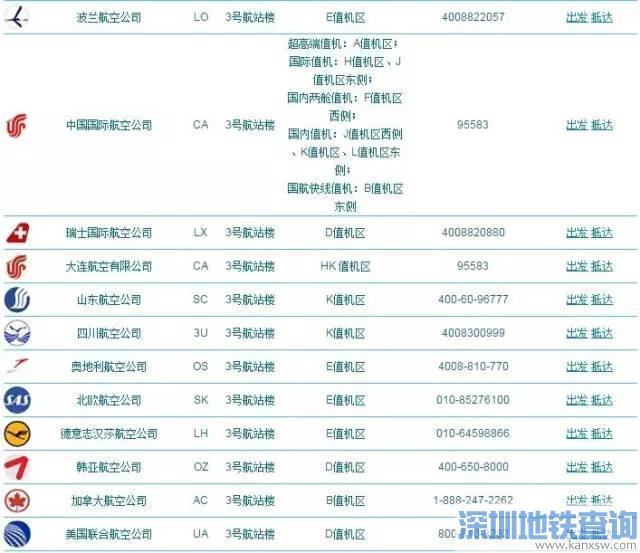 2017北京首都机场乘机接机全攻略 地铁公交自驾全在这太有用了请收好!