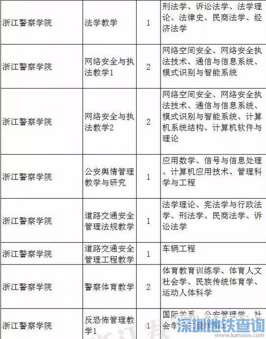 今年浙江计划考录6466名公务员 11日起报名