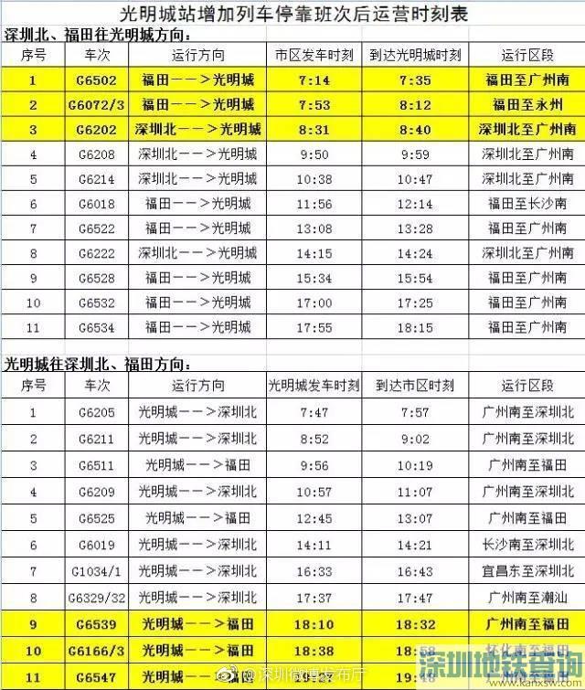 深圳光明城高铁站往返深圳北、福田高铁列车车次增加