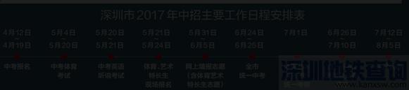 """深圳继续实行""""异地中考""""政策和公办普高自主招生试点改革"""