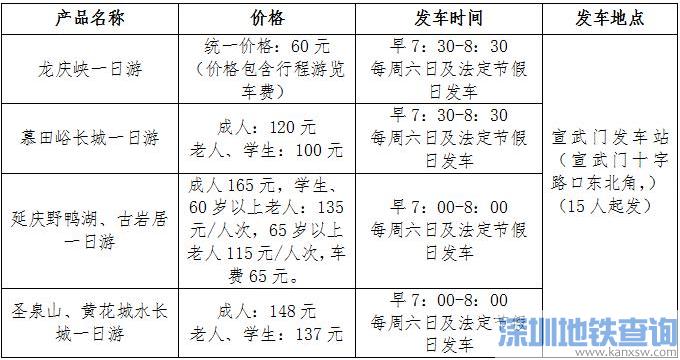 4月15日起北京旅游集散中心开通2条京郊旅游串联线路