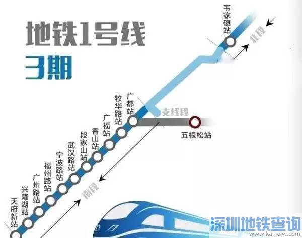 """天府新站更名为""""科学城站""""成都地铁1号线三期"""