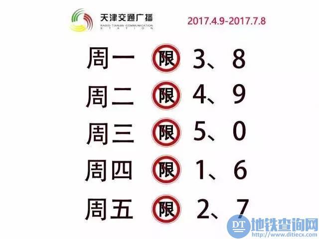 2017年端午放假期间天津开车出行限号吗?天津端午期间限尾号情况