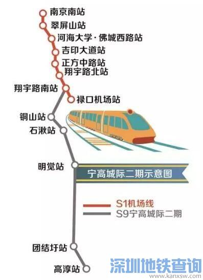 南京宁高城际二期线路图