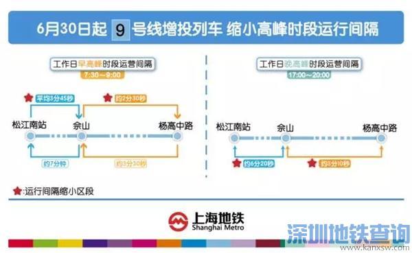 上海地铁9号线、11号线6月30日起早高峰发车间隔缩短