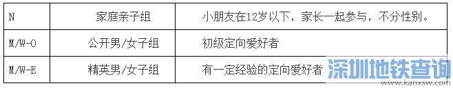 """宝体第4届体育节""""宝体杯""""城市定向越野赛报名时间电话、比赛时间"""