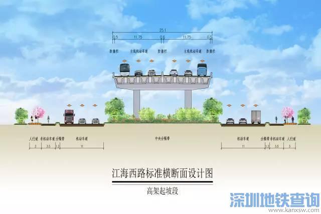 无锡江海西路快速化改造方案详情一览、开工时间