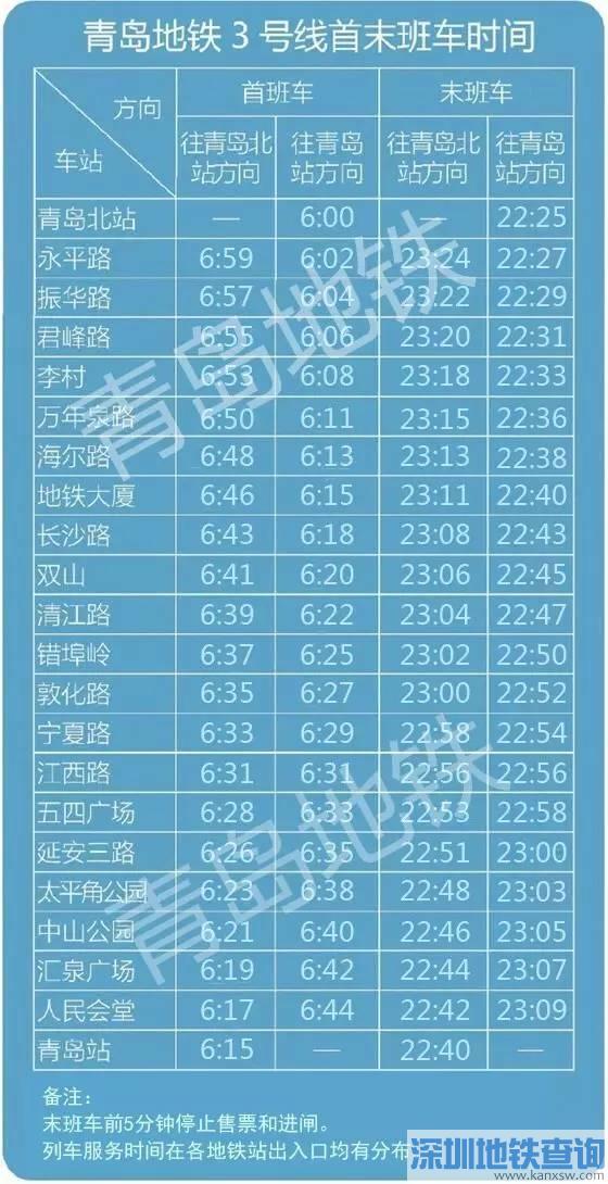青岛地铁3号线运营时间7月1日起延长30分钟(附2017最新时刻表)