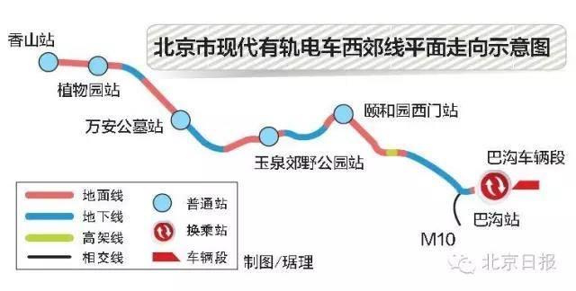 这些年北京地铁新线的线路图全在这儿了 这三条地铁新线也真的要开啦图片