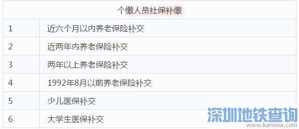 深圳人才园地址、附近的公交站、地铁站 深圳人才园服务大厅可办理155项社保业务