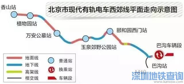 北京地铁15号线 昌平线 房山线8月起列车运行间隔新调整 附最新运营图片