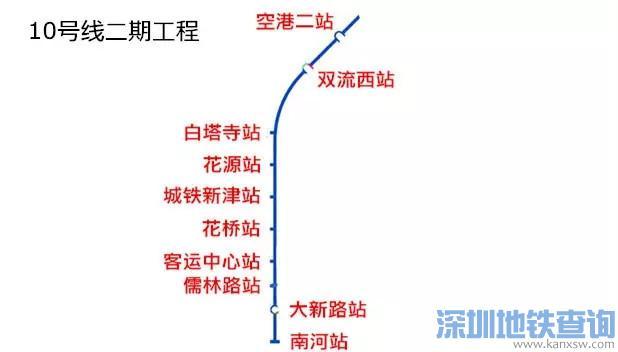成都地铁10号线最新进展、规划线路图、站点、开通时间
