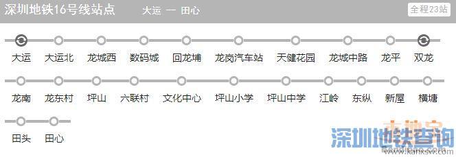 深圳地铁16号线近日首次环评公示 全线设站不少于20座
