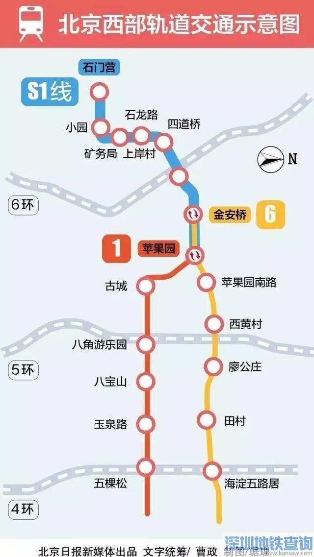 """由北京城建设计研究总院有限.""""据介绍,6号线西延工程线路总长8."""