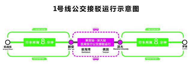深圳地铁1号线前海湾-桃园区间大修保养 9月23日晚提前结束运营