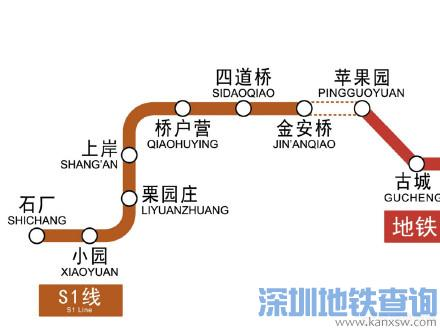 2018北京地铁S1线首末车运营时刻表 往石厂方向 金安桥方向图片