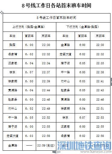 武汉地铁8号线各站最新首末班车运营时间表(2018年)