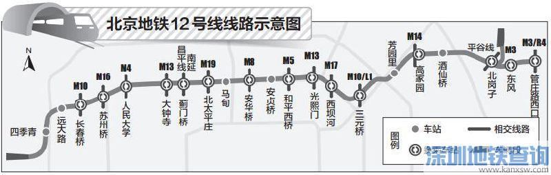北京地铁12号线线路示意图