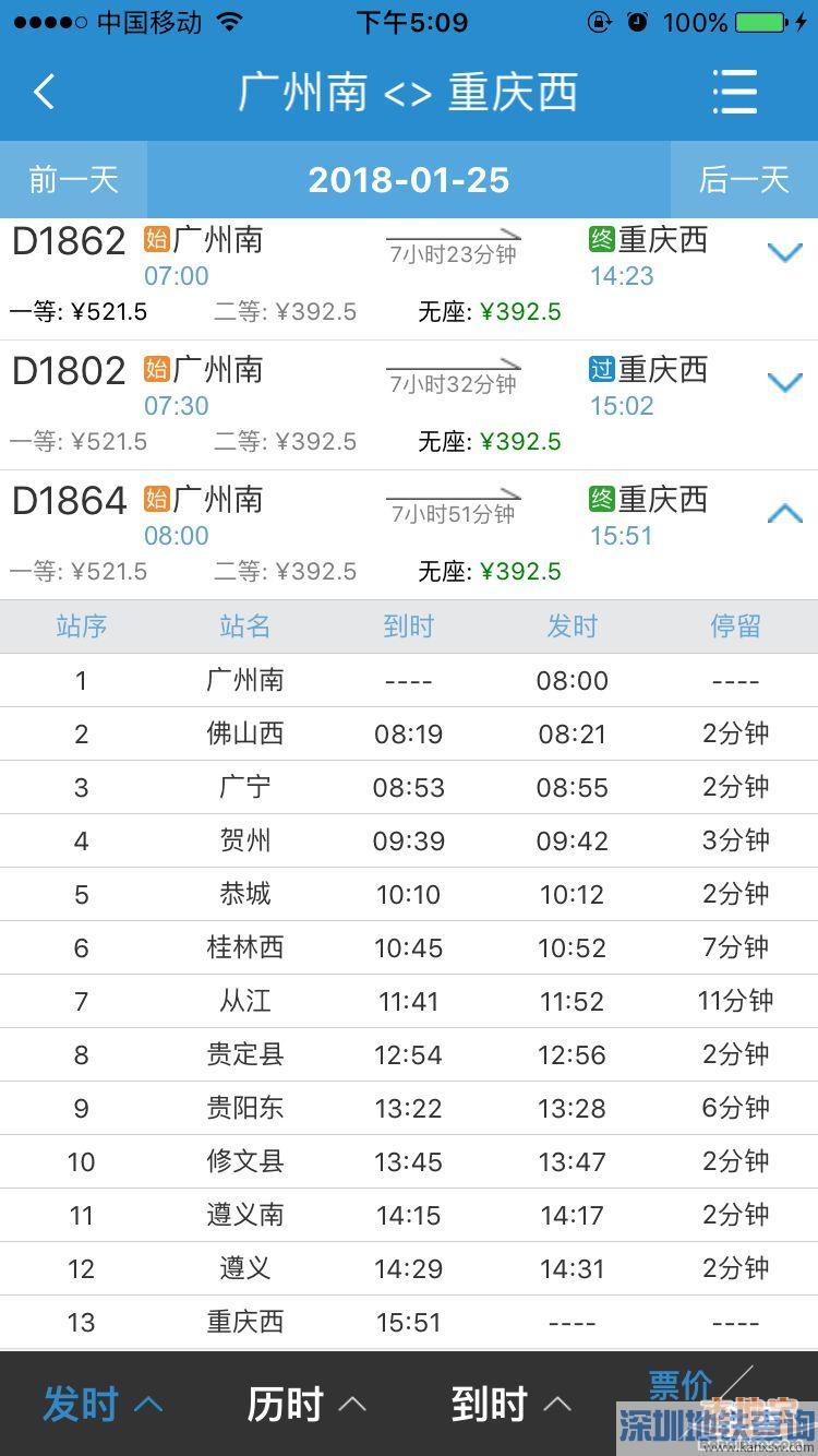 广州-重庆高铁票价要多少钱?一等座521.5元、二等座392.5元、无座392.5元