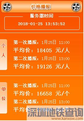 2018年1月广州车牌竞价第一次、第二次播报均价