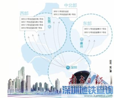 """深圳8条地铁放射状对接莞惠 轨道交通建设酝酿""""临深布局"""""""