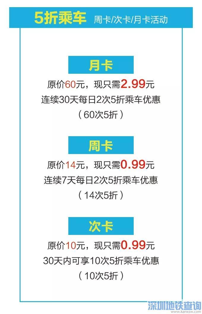 支付宝联合羊城通5折坐广州公交又可以省一波钱啦
