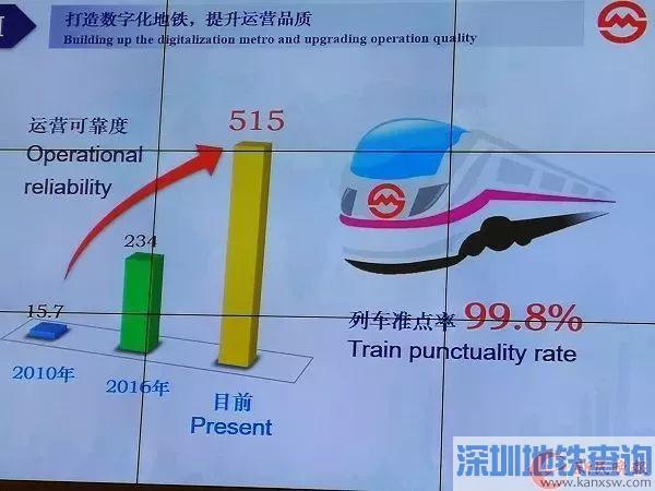 上海地铁14、15、18号线将全部采用无人驾驶
