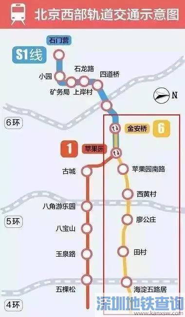 北京地铁6号线西延线开通时间2018年底