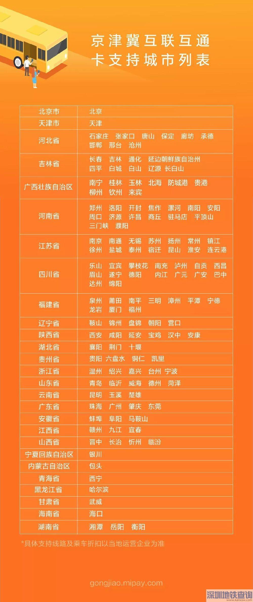 小米京津冀互联互通卡使用范围