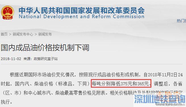 国内柴汽油价格11月3日0时起迎来第七次下调 深圳柴汽油价格会跌多少呢