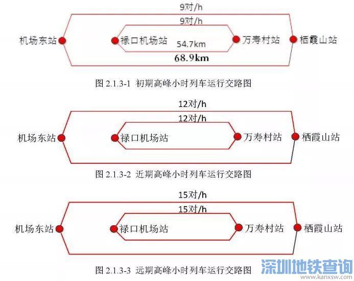 南京地铁6号线规划运行交路一览