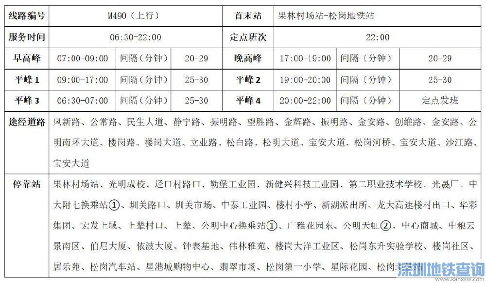 深圳公交M490路调整取消、新增停靠站 附M490路最新首末班车运营时间票价停靠站点