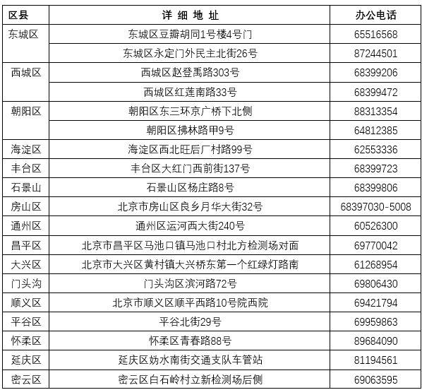 北京电动自行车号牌办理指南
