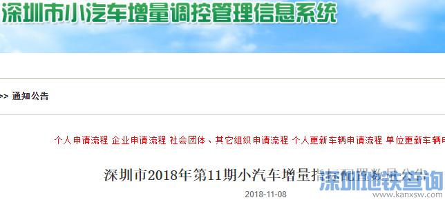 深圳2018年11月车牌摇号竞价指标数量出炉共6686个 准备好了吗