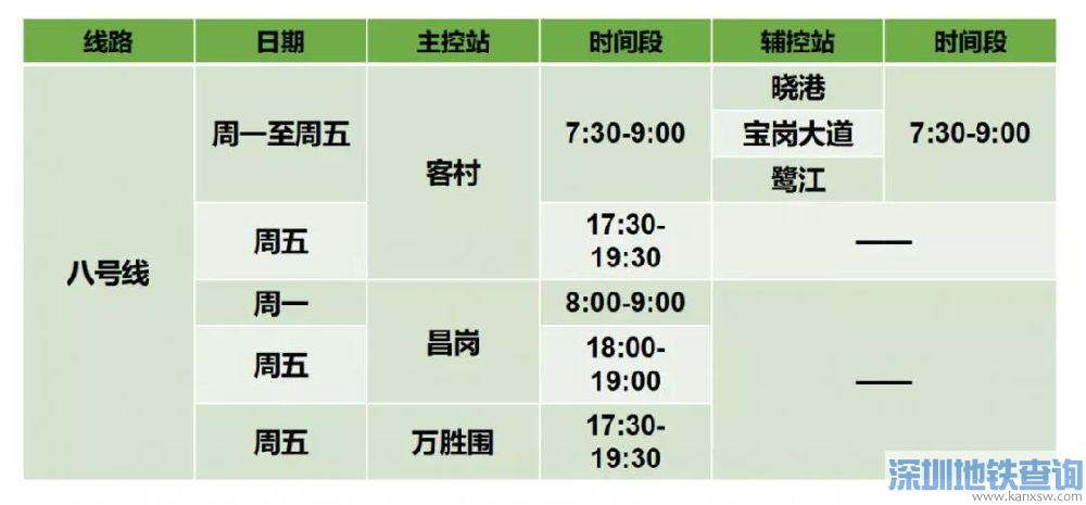广州地铁8号线限流时间表一览