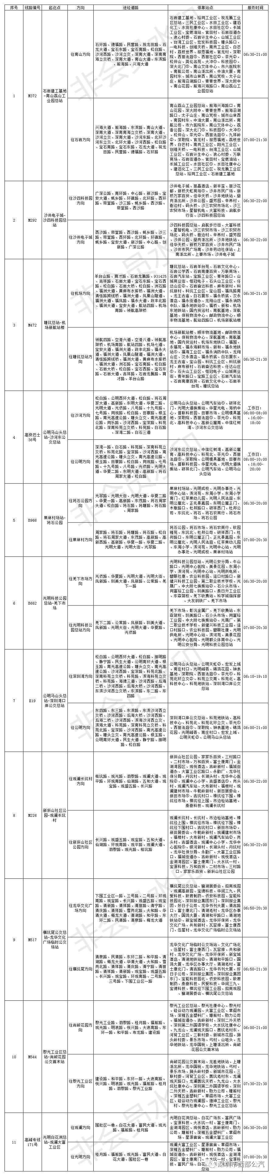 深圳西部公交一批线路有变 新增这14条、调整11条、32条 附具体情况