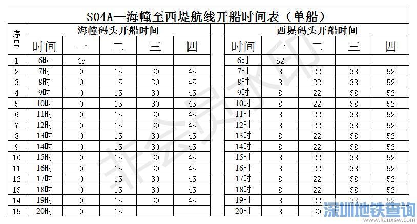 2018广州水上巴士S04线路及时刻表一览