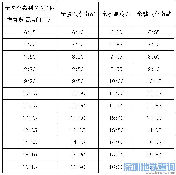 宁波到余姚定制班线开通了吗