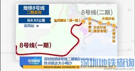 深圳地铁8号线二期2018年12月最新进展:首次环评公示发布