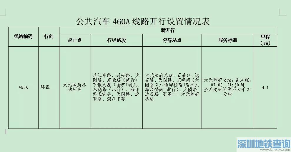 广州公交407、460A、122路2018年2月3日起调整一览