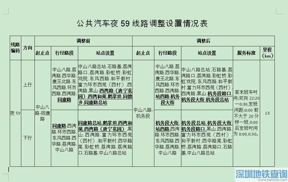 广州公交夜59路线路2018年2月4日起调整详情一览