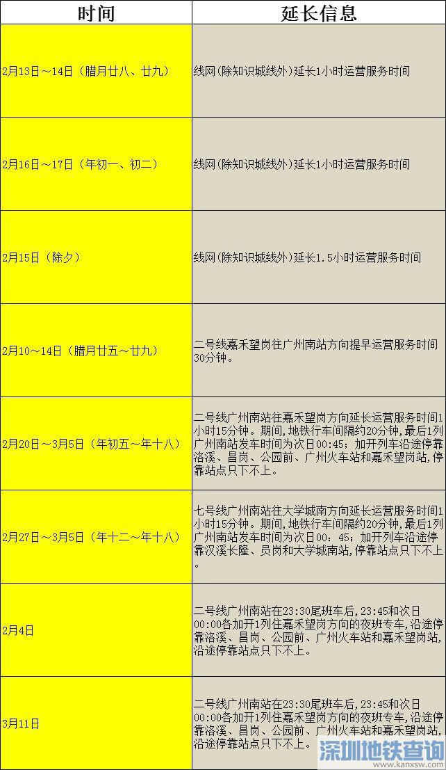 2018春运广州地铁延长运营时间安排表一览