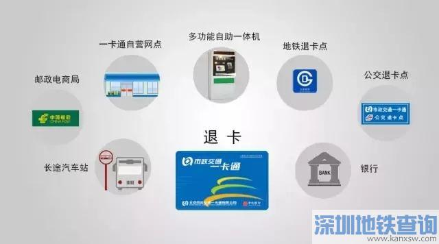 春节北京公交一卡通可退卡的地铁站点一览
