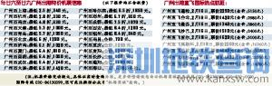 广州到杭州2018春运机票价格是多少钱?春运特价低至330元起